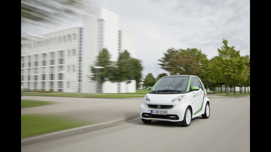 PRIME: il primo studio sui benefici dell'auto elettrica