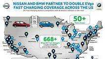 BMW ve Nissan DC Hızlı Şarj Haritası