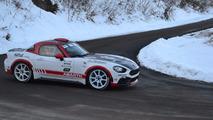 Abarth 124 Rally