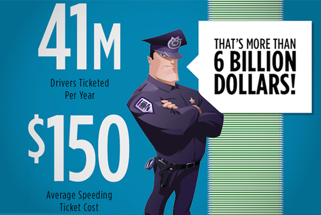 Speeding Tickets: The Cost and How Not To Get Them