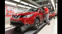 Em sétimo no ranking mundial de veículos, Brasil despenca junto com a Rússia
