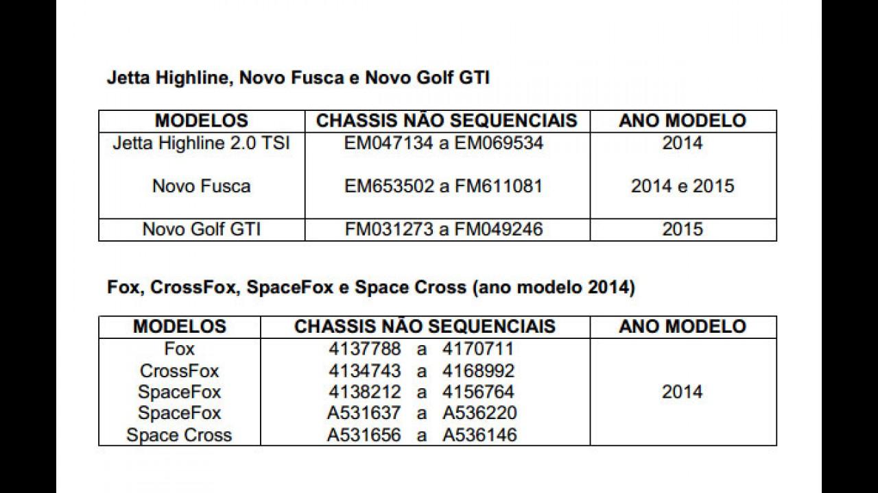 Volkswagen convoca Golf GTI, Jetta, Fusca e linha Fox em dois recalls no Brasil