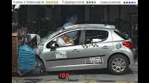 Mini mit Maxi-Sicherheit