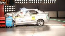 Crash Test - Ford Ka/Ka+