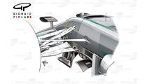Mercedes W07 turning vanes, Canadian GP