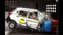 Desaster im Crashtest