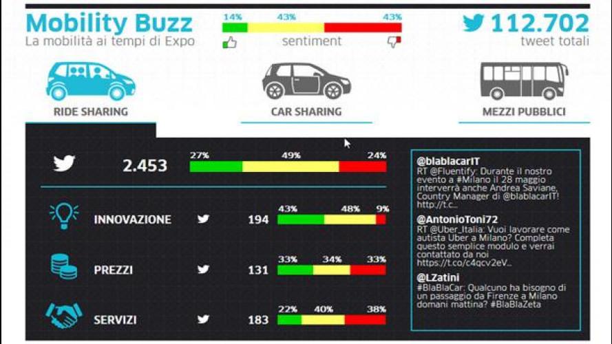 Uber cavalca l'EXPO per farsi forte