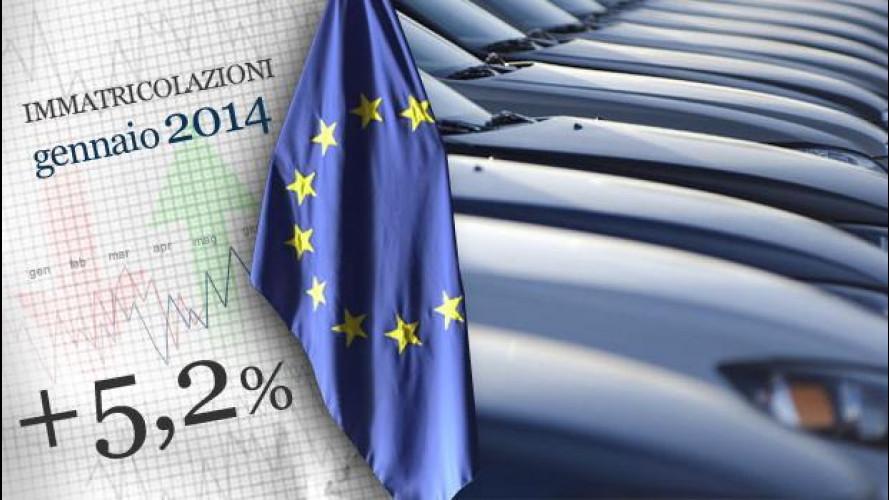 Il 2014 è iniziato bene per l'auto in Europa