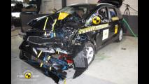 Crash Test Kia Carens