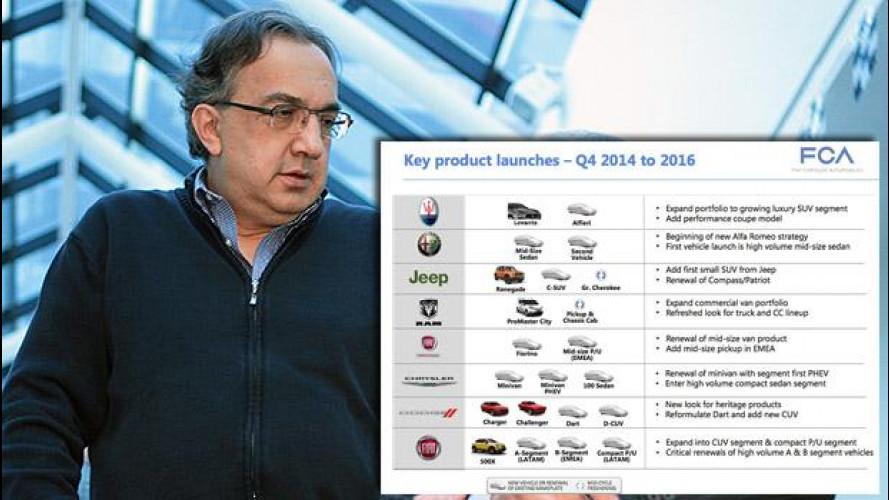 FCA, 20 nuovi modelli entro il 2016