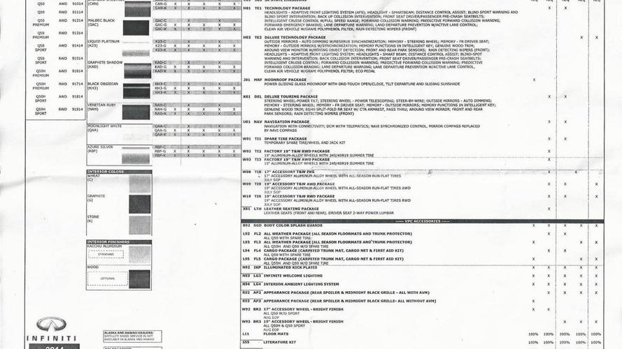 2014 Infiniti Q50 order guide allegedly leaked