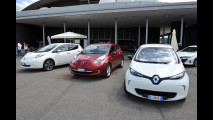 Roma Motor Show 2014