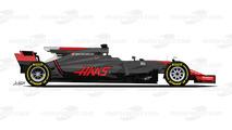 Présentation F1 2017