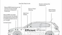BMW EfficientDynamics overview
