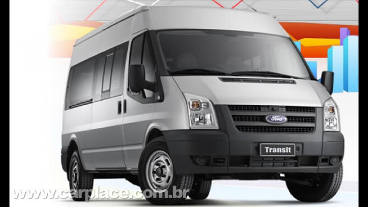 Ford interrompe produção da Transit na China - O problema é o mesmo da Toyota