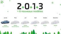 Skoda teases six new models for 2013