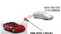 2012 Ferrari 599 GTB F152 presentation slide - 620 - 21.04.2010