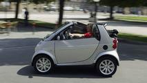 Mitsubishi and Smart Sign Agreement on Engine Supply