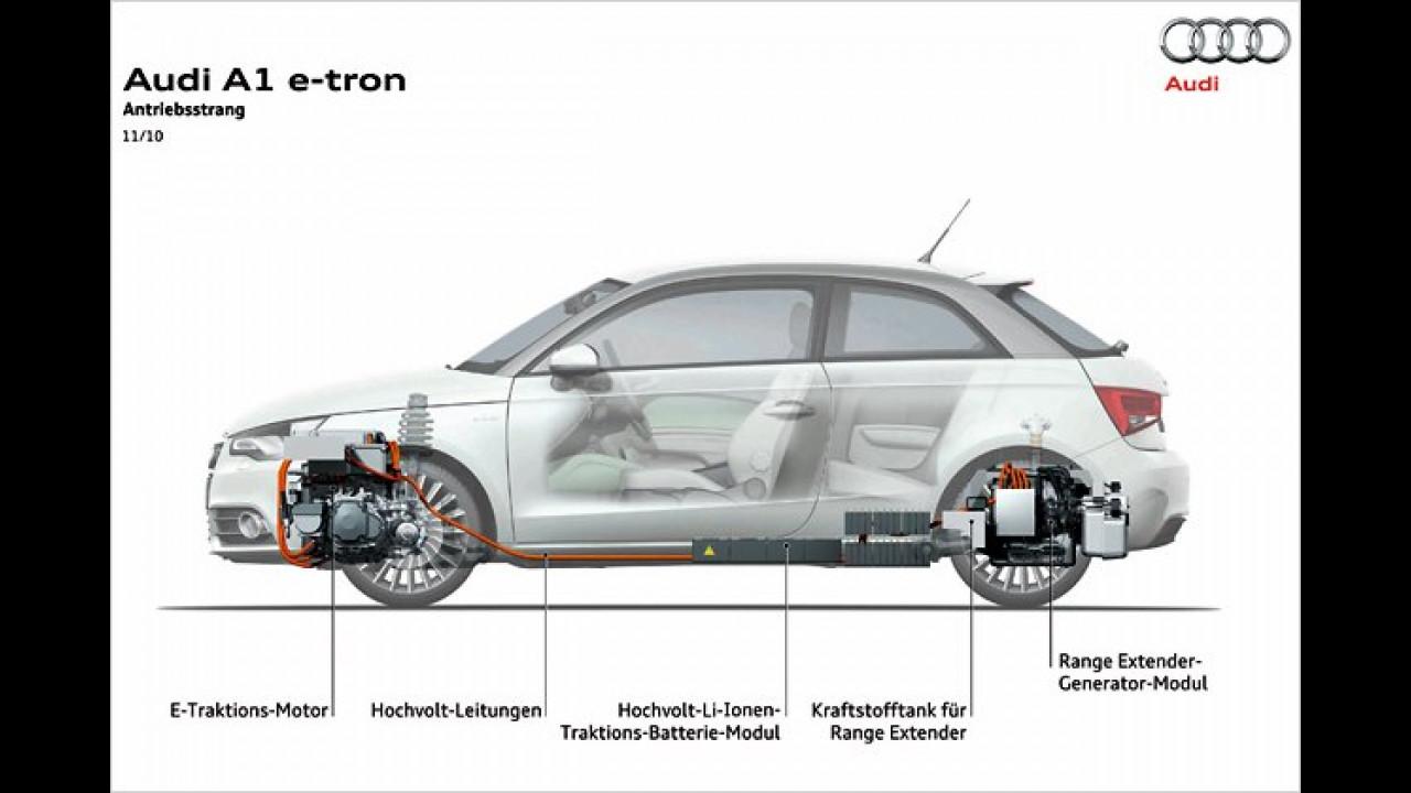 Audi A1 e-tron (2010)
