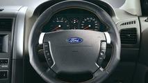 Ford Territory SR Special Edition (Australia)