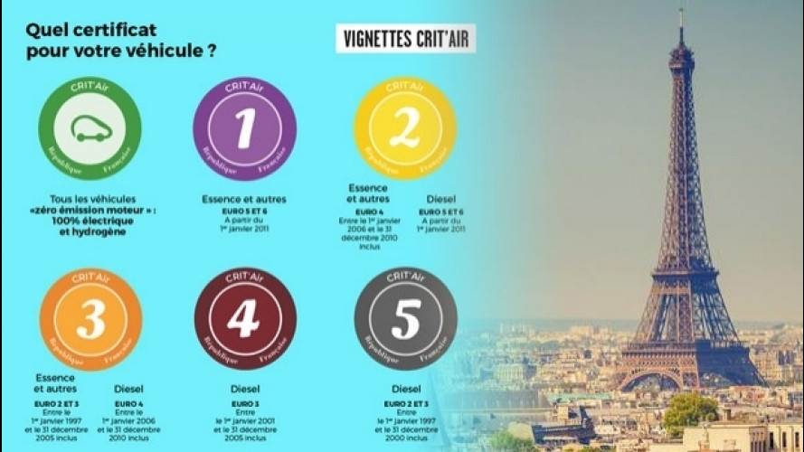 Smog, a Parigi arrivano i bollini identificativi
