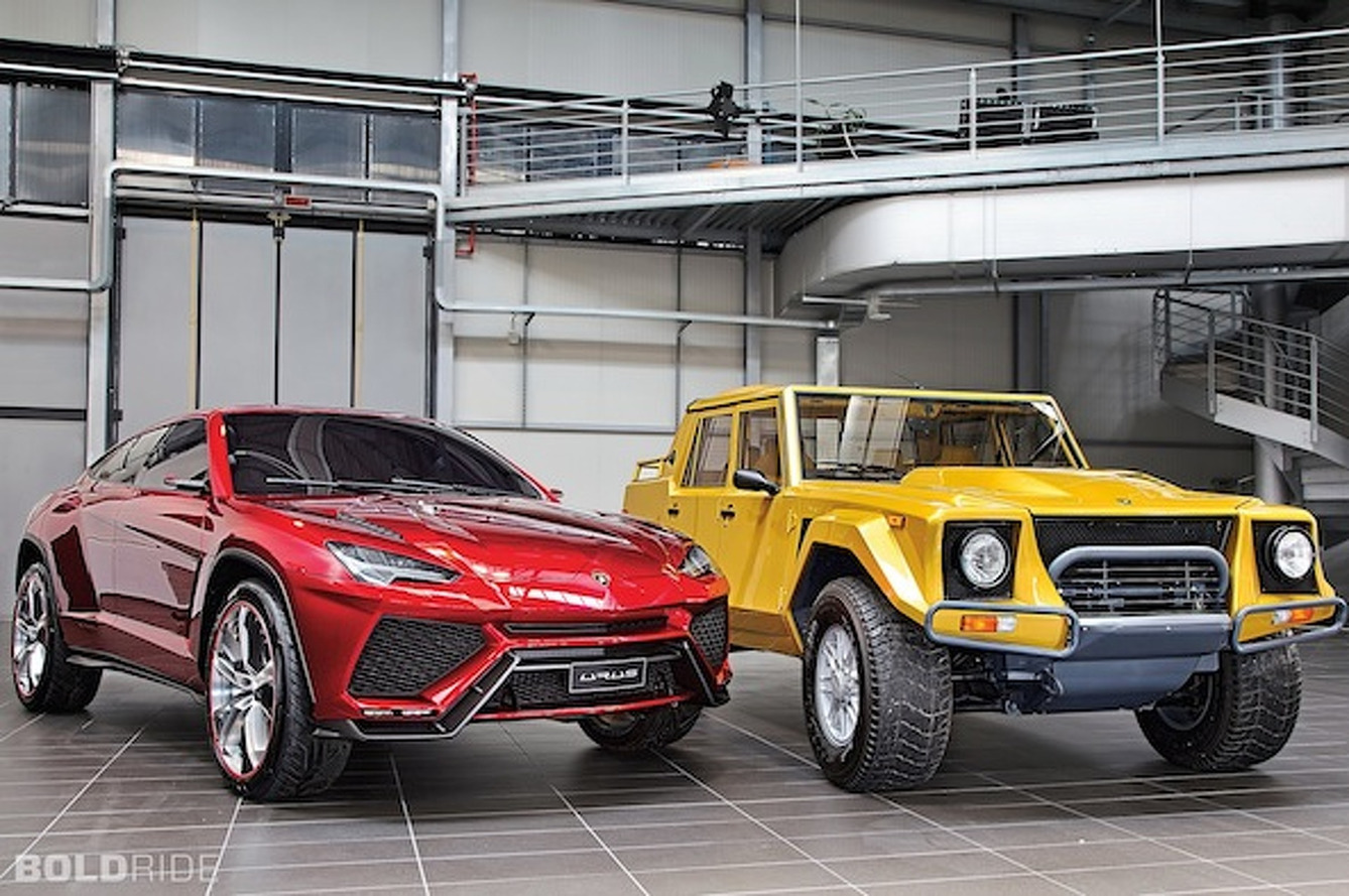 wheels wallpaper: lamborghini urus concept and lm002 suv | motor1